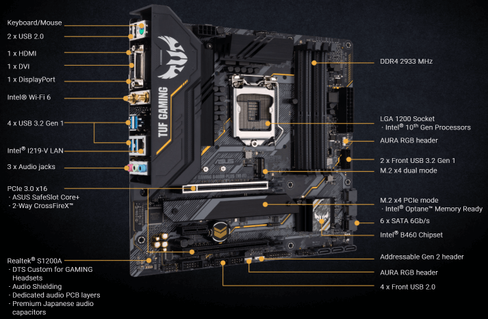 ASUS TUF Gaming emaplaat
